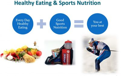 Practical Applications- Guidelines For A Sports Nutritionist